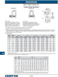 Shackle Load Chart Wire Rope Capacity Chart Pdf Bedowntowndaytona Com