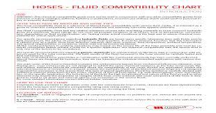 Hydraulic Fluid Compatibility Chart Hoses Fluid Compatibility Fluid Compatibility Chart