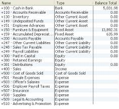 Chart Of Accounts Overview Of Accounting Double Entry Bookkeeping