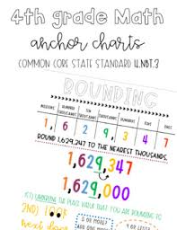 Rounding Anchor Chart 4th Grade 4th Grade 4 Nbt 3 Standard Rounding Whole Numbers Up To 1 000 000 Anchor Chart