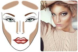 contouring is the makeup trend of the moment tosib brings you all the latest contouring s all our contouring kits and essentials here at