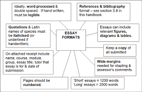essay structure course alt diploma exam prep tips and tricks essay structure for arts students view larger