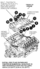 Ford 4 2 ford firing order who is how to replace water pump on 1989