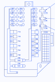 nissan quest 2008 main engine fuse box block circuit breaker nissan quest 2008 main engine fuse box block circuit breaker diagram