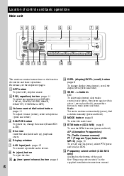 sony marine stereo wiring diagram wiring diagrams sony cdx m10 wiring diagram car