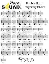 Enharmonic Equivalent Chart Enharmonics Worksheets Teaching Resources Teachers Pay