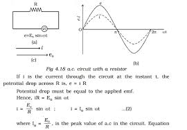 alternating current circuit. ac circuit with resistor alternating current