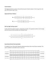 Palmer Notation Charting