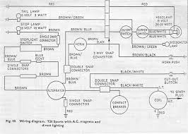scag wiring harness diagram scag auto wiring diagram schematic scag mowers wire harness diagram scag automotive wiring diagrams on scag wiring harness diagram