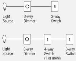 leviton rotary dimmer switch wiring diagram wiring diagrams leviton rotary switch wiring diagram automotive