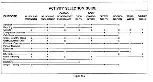 10 1 steps in planning army physical fitness test apft fm 21 20 tc 3 22 20 info