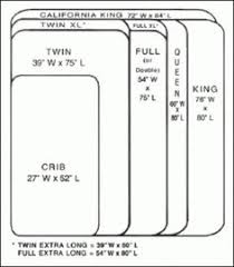 Standard Quilt Sizes Chart: King, Queen, Twin, Crib and More | Bed ... & Standard Quilt Sizes Chart: King, Queen, Twin, Crib and Adamdwight.com