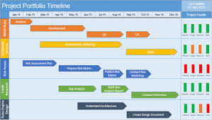 Project Planning Template Free Multiple Project Timeline Powerpoint Template Free Download