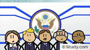 Virginia State Government Organizational Chart What Is State Government Powers Responsibilities Challenges
