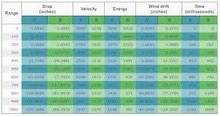 6 5 Prc Ballistics Chart
