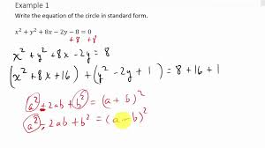 standard form equation maxresdefault