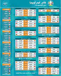 عنب عنصر ينظم جدول مباريات امم اوروبا - aristocraticlatte.com