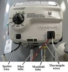 how to test water heater thermocouple Honeywell Millivolt Gas Valve Wiring Diagram icon honeywell gas valve Honeywell Zone Valve Wiring Diagram