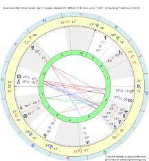 Birth Chart Business Wall Street Crash Scorpio Zodiac