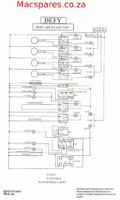 6 heat stove switch wiring diagram pickenscountymedicalcenter com 6 heat stove switch wiring diagram rate 3 wire range cord diagram inspirational wiring diagrams stoves