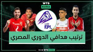 جدول ترتيب هدافي الدوري المصري بعد مباريات الخميس 29-7-2021 - واتس كورة