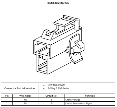 1999 Chevy Wiring Diagram