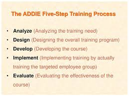 Designing And Implementing Training Programs Training And Developing Ppt Download