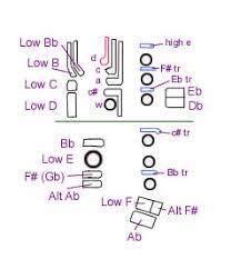Bassoon Trill Chart Bassoon Fingering Chart