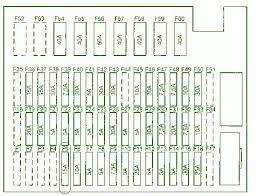 range rover l fuse box diagram range image fuse layoutcar wiring diagram page 391 on range rover l322 fuse box diagram