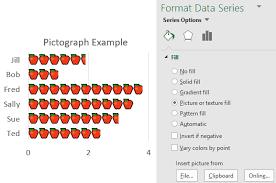 Unicode Chart Using Unicode Character Symbols In Excel