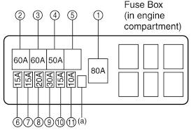 suzuki fuse box diagram wiring diagram fascinating suzuki fuse box diagram wiring diagram meta suzuki swift fuse box diagram 2004 suzuki verona fuse