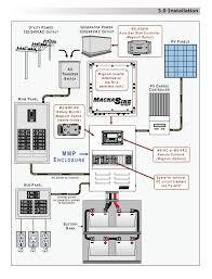 48 volt solar package magnum inverter battery and solar array wiring diagram