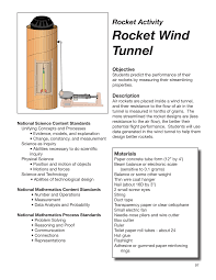 Wind Tunnel Balance Design Rocket Wind Tunnel Nasa