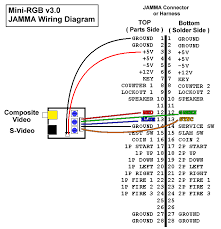 rca wiring diagram inside rca cable which is positive which is Xlr To Phono Wiring Diagram vga wiring diagram vga wiring diagram vga wiring diagrams vga to rca wiring diagram rca jack xlr to phono wiring diagram