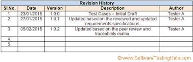 Example Test Cases For Manual Testing Pdf How To Write Test Cases The Ultimate Guide With Examples