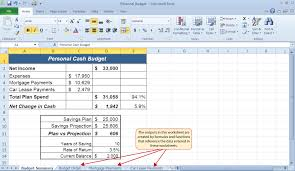 examples of personal budgets formulas