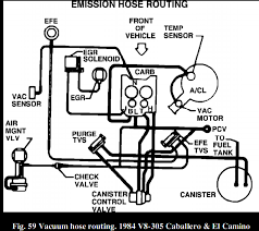 vacuum lines thermostat maf etc questions montecarloss i know the evap routing they changed it a little from 85 to 86 then changed it alot in 87