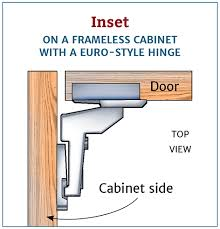 types of hidden hinges.  Hinges Inset On A Frameless Cabinet With Eurostyle Hinge For Types Of Hidden Hinges O