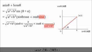 三角 関数 合成