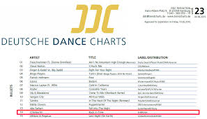 Ddc Charts Charts Results Kw 23 2016 Khb Music Pop And Edm Label