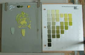 Artist Colour Mixing Chart Munsell Unlocked My Palette Part 2 How Artists Can Mix Any
