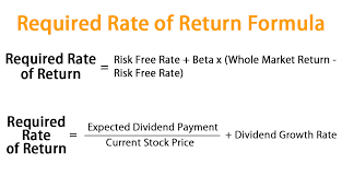 Required Rate Of Return Formula Calculator Excel Template
