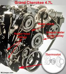 jeep grand cherokee wj cooling system service 4 7l engine cooling