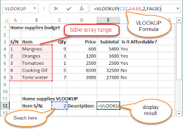 excel functions best excel formulas functions you need to know now