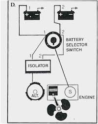 dual battery switch wiring diagram astonishing perko marine battery dual battery switch wiring diagram best of cole hersee isolator wiring diagram 35 wiring diagram of