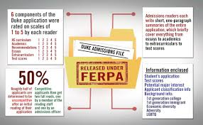 months later here is the result of my ferpa request to duke infographic