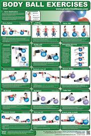 Core Exercises Chart Body Ball Exercises Chart Core 10 95 Fitness Exchange
