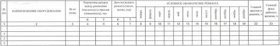 Как составить график ППР электрооборудования Нов электро img001