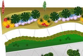 Small Picture Free Garden Design Software markcastroco