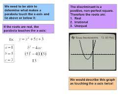 Describing The Graph Of A Parabola Ppt Download